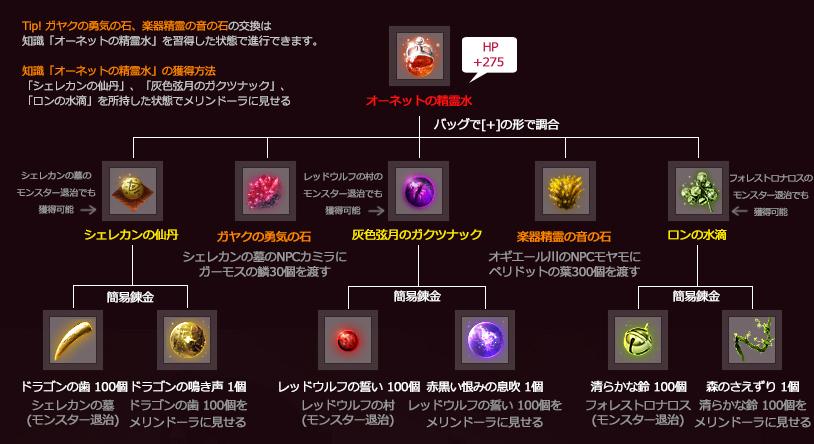 f:id:ash12dekoboko:20210915225630j:plain