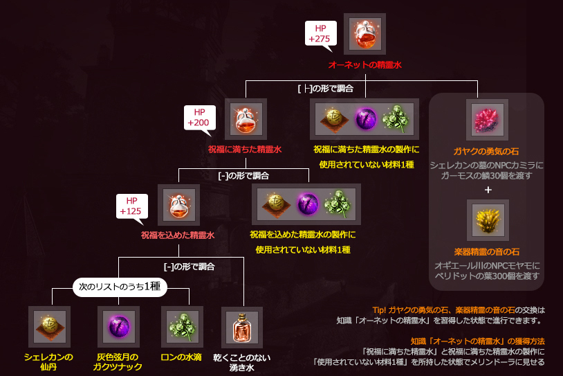 f:id:ash12dekoboko:20210915225652j:plain