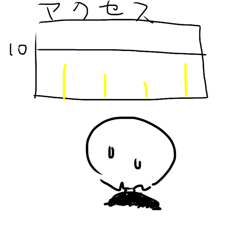 f:id:asheni:20180302001810p:image