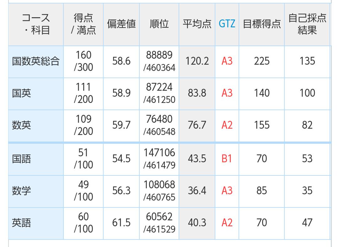 f:id:ashi-1623:20200211002605p:plain