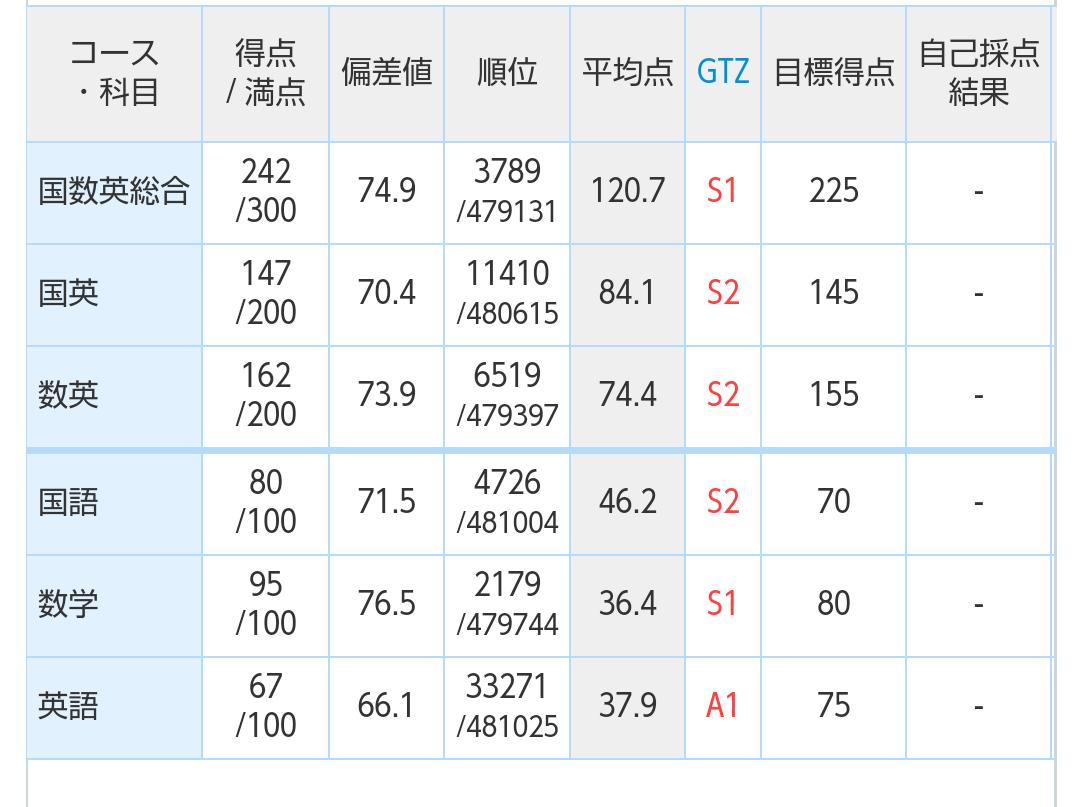 f:id:ashi-1623:20200211003040p:plain