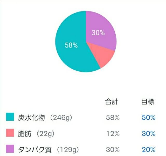 f:id:ashiaki-nikki:20210621191557j:image