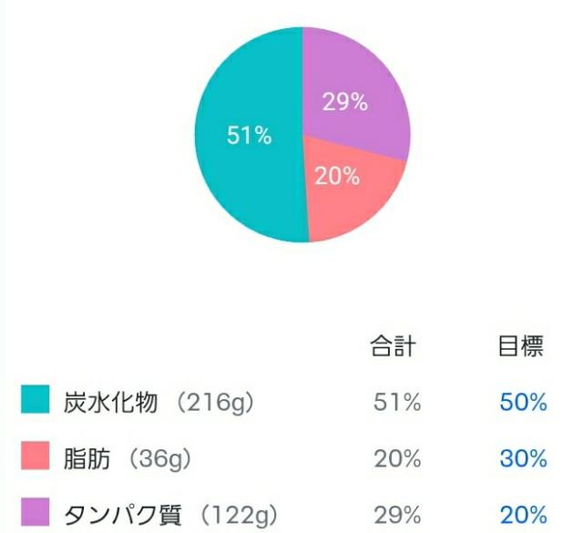 f:id:ashiaki-nikki:20210622064136j:image