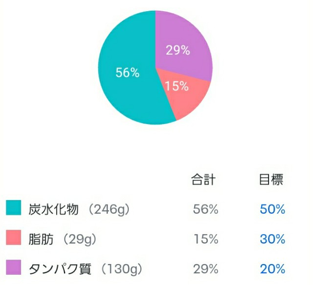 f:id:ashiaki-nikki:20210705231221j:image