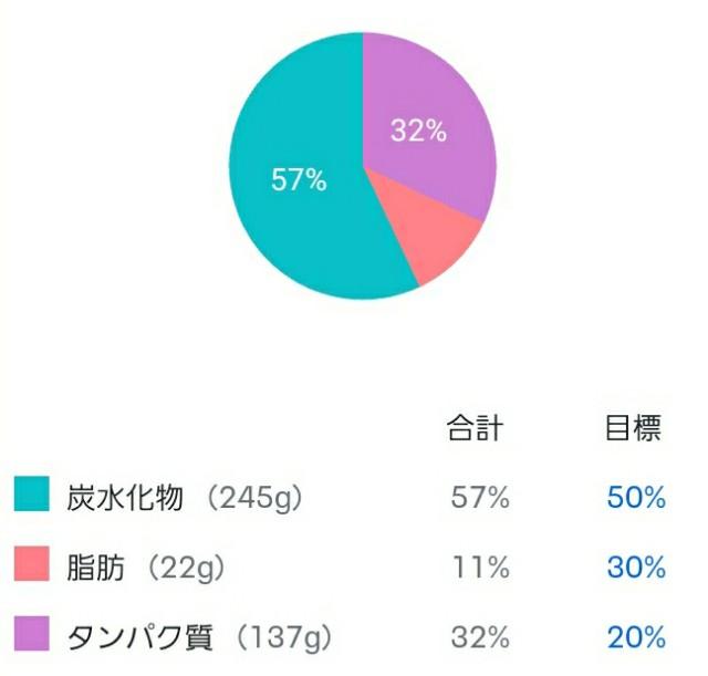 f:id:ashiaki-nikki:20210708212328j:image