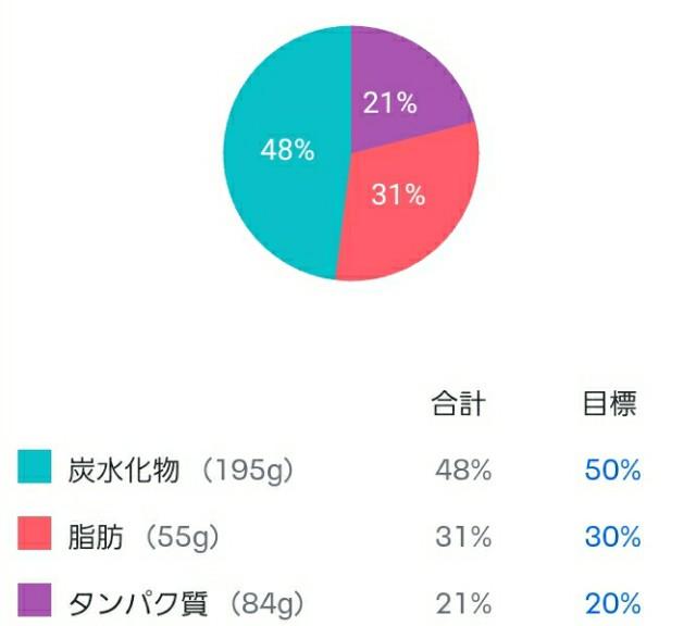 f:id:ashiaki-nikki:20210724205228j:image