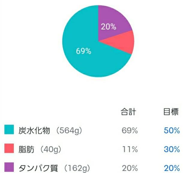 f:id:ashiaki-nikki:20210725202031j:image