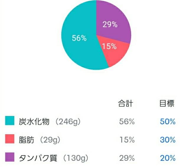 f:id:ashiaki-nikki:20210726210523j:image