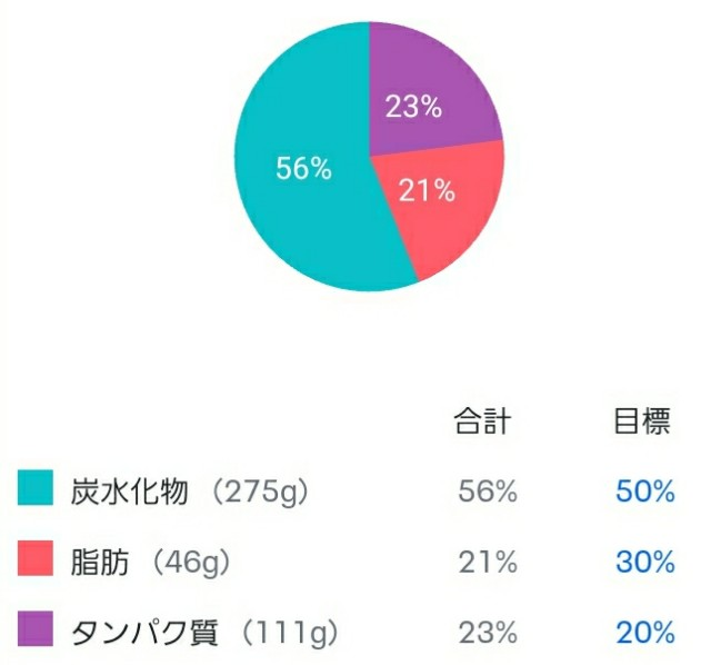 f:id:ashiaki-nikki:20210810211011j:image