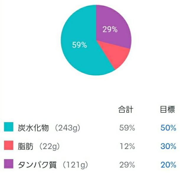 f:id:ashiaki-nikki:20210816215550j:image