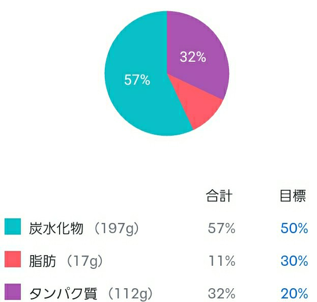 f:id:ashiaki-nikki:20210914204414j:image
