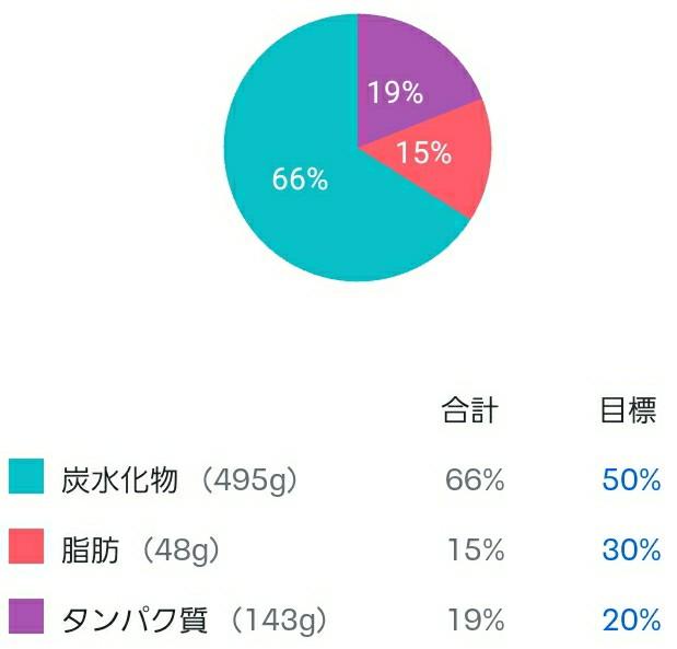f:id:ashiaki-nikki:20210920105700j:image
