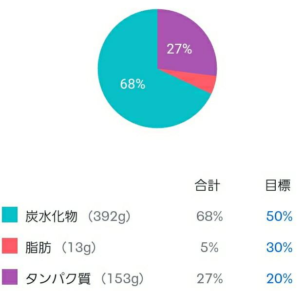 f:id:ashiaki-nikki:20210920215034j:image