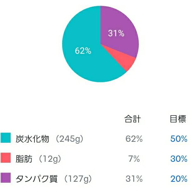 f:id:ashiaki-nikki:20210921214843j:image