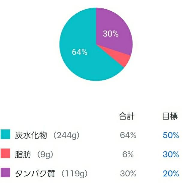 f:id:ashiaki-nikki:20210922222630j:image