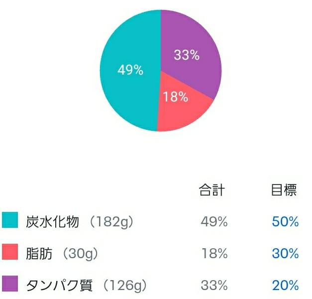 f:id:ashiaki-nikki:20210923222151j:image