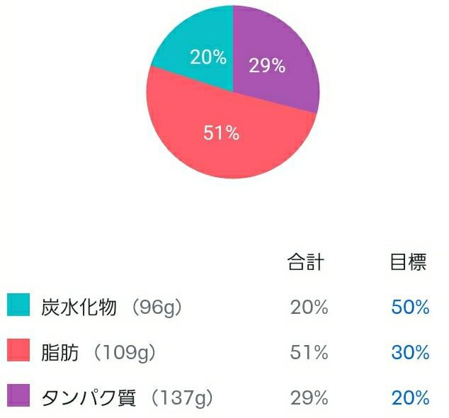 f:id:ashiaki-nikki:20210925225056j:image