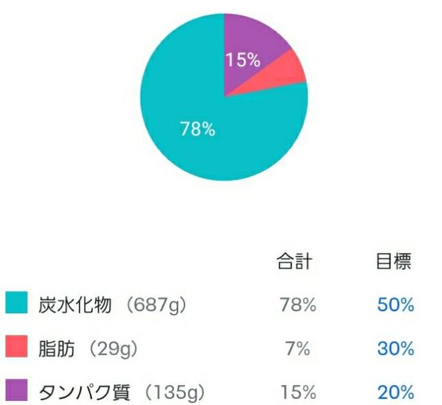 f:id:ashiaki-nikki:20210926202732j:image