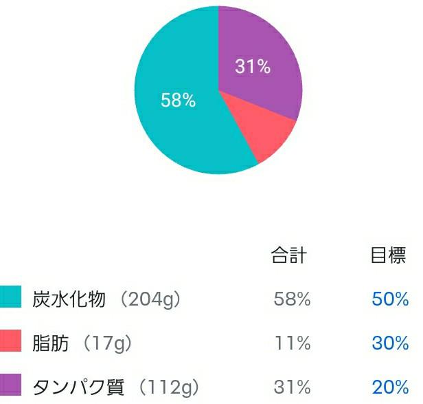 f:id:ashiaki-nikki:20210927215500j:image