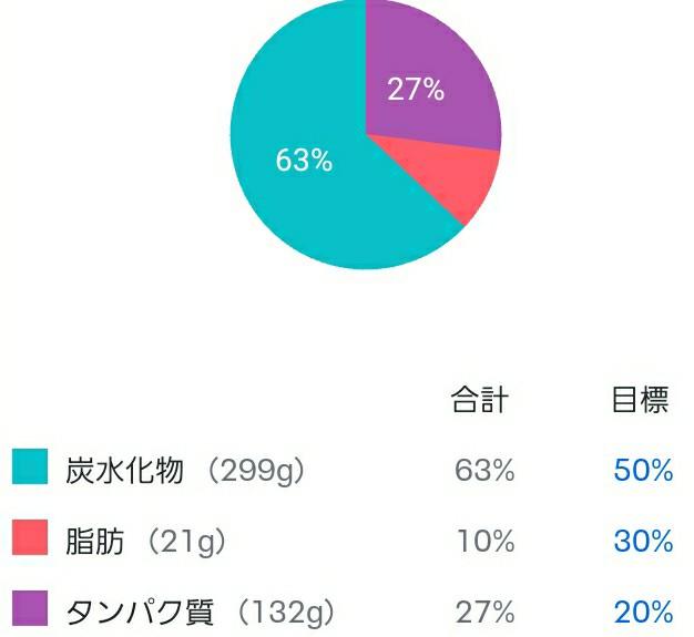 f:id:ashiaki-nikki:20211021220158j:image