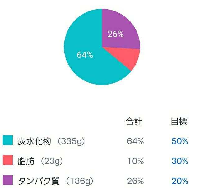 f:id:ashiaki-nikki:20211023220405j:image