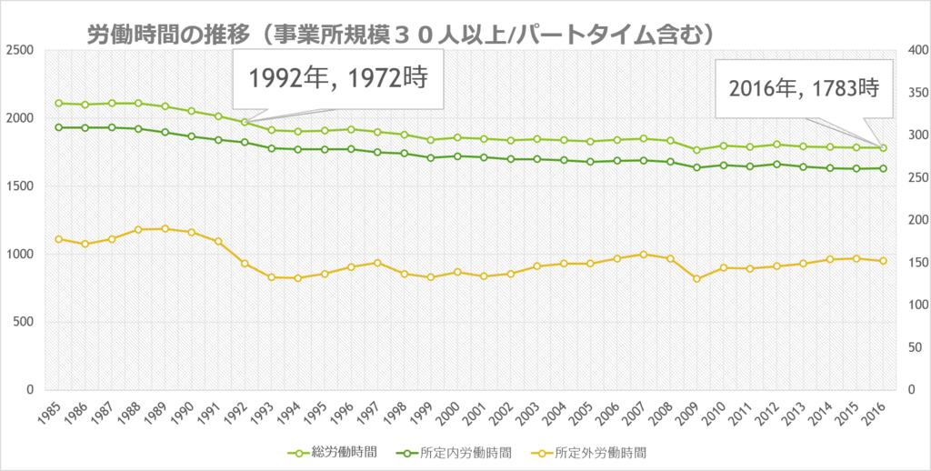 f:id:ashiashiashi:20170904161358p:plain
