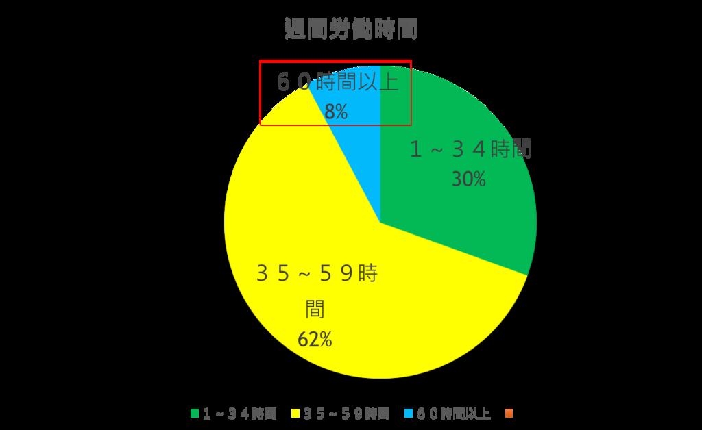 f:id:ashiashiashi:20170904161746p:plain