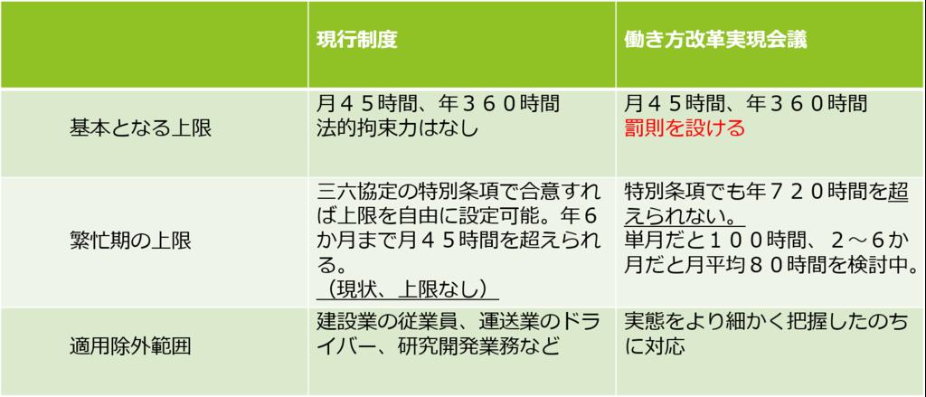 f:id:ashiashiashi:20170904171326p:plain