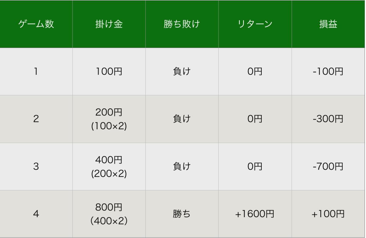 f:id:ashigarax:20191023182651p:plain