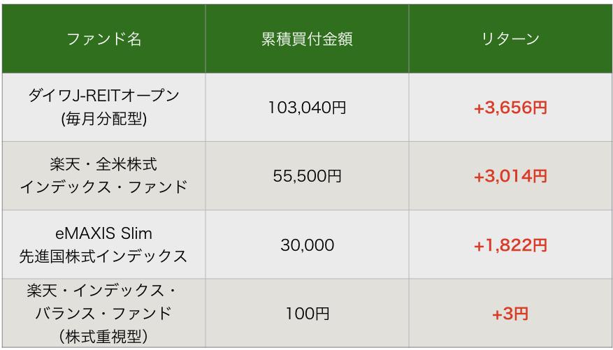 f:id:ashigarax:20191121205818p:plain