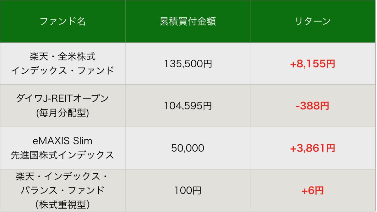 f:id:ashigarax:20200110204712p:plain