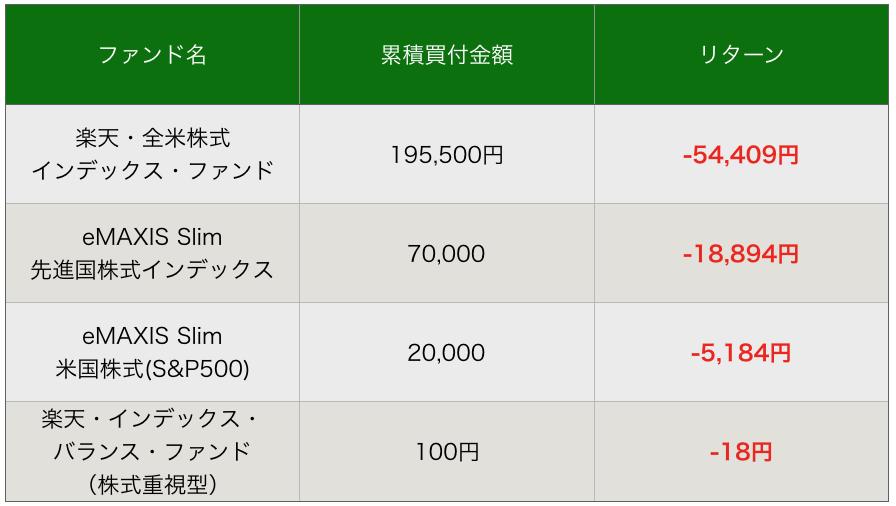 f:id:ashigarax:20200325203450p:plain