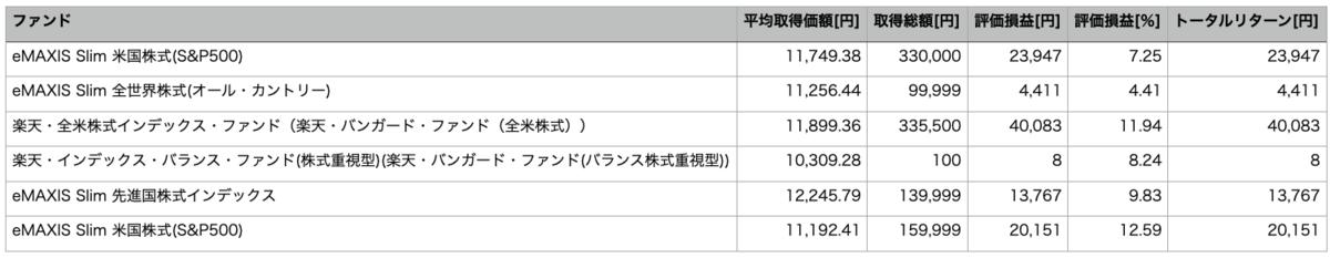 f:id:ashigarax:20201017203318p:plain