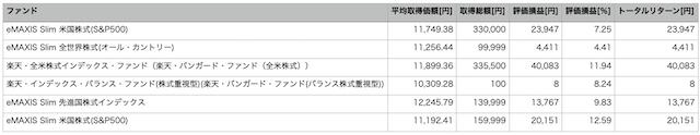 f:id:ashigarax:20201220120945p:plain