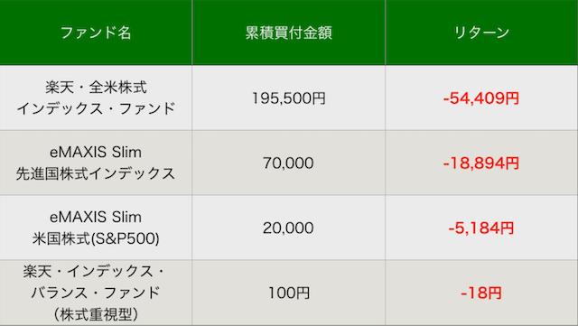 f:id:ashigarax:20201220122631p:plain