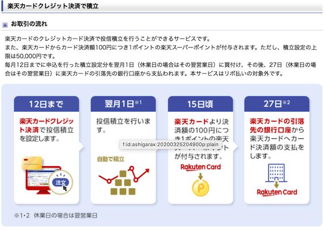 f:id:ashigarax:20201220122703p:plain