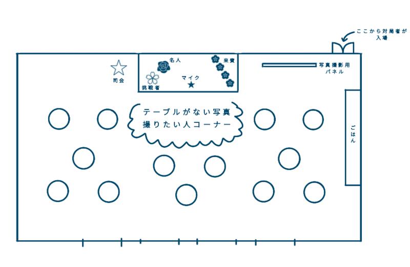 f:id:ashigehinba:20190414224856p:plain