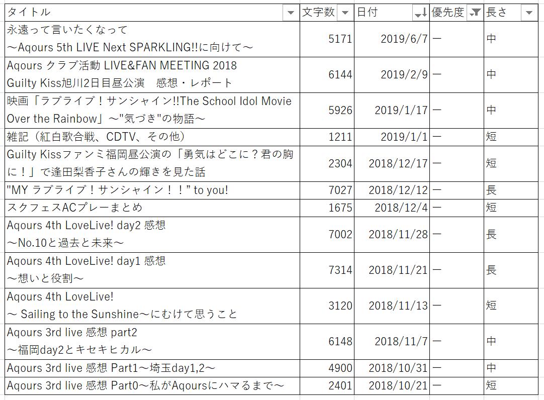 f:id:ashika_ouou:20191108015614p:plain