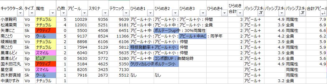 f:id:ashika_ouou:20200421220839p:plain