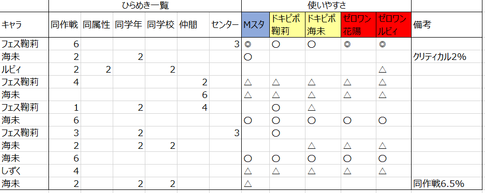 f:id:ashika_ouou:20200429165759p:plain