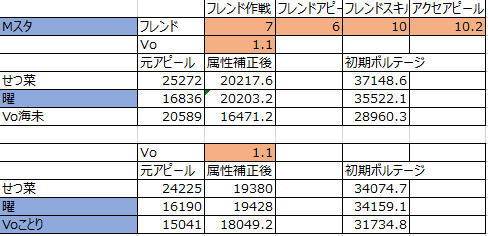 f:id:ashika_ouou:20200429171654p:plain