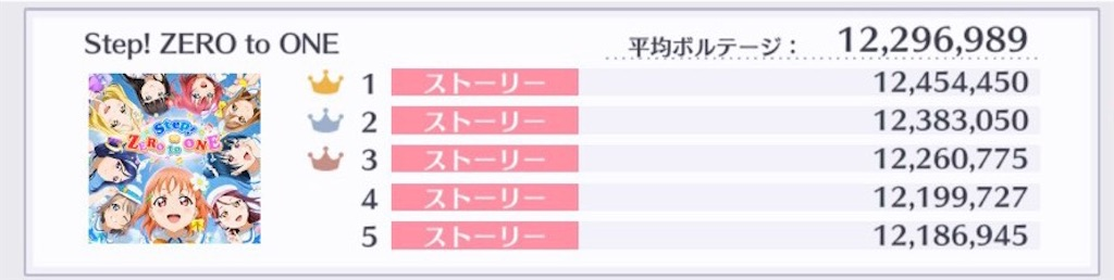 f:id:ashika_ouou:20200504235524j:image