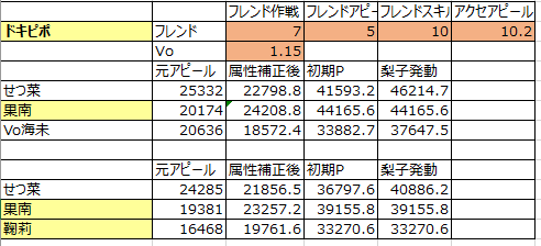 f:id:ashika_ouou:20200505190022p:plain