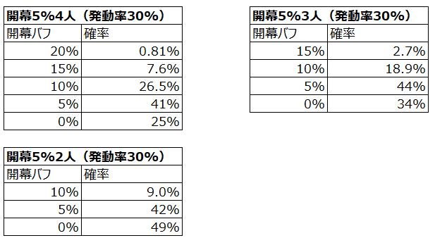 f:id:ashika_ouou:20200505201119p:plain