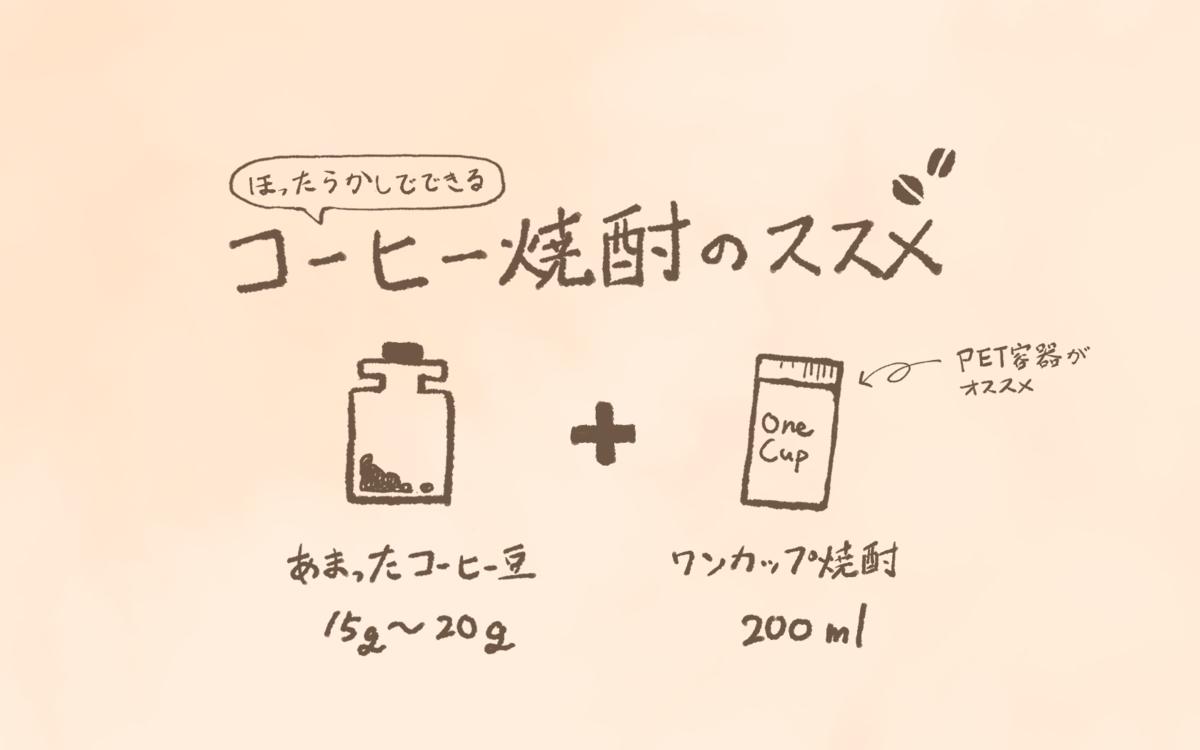 f:id:ashikagakei:20200512233458p:plain