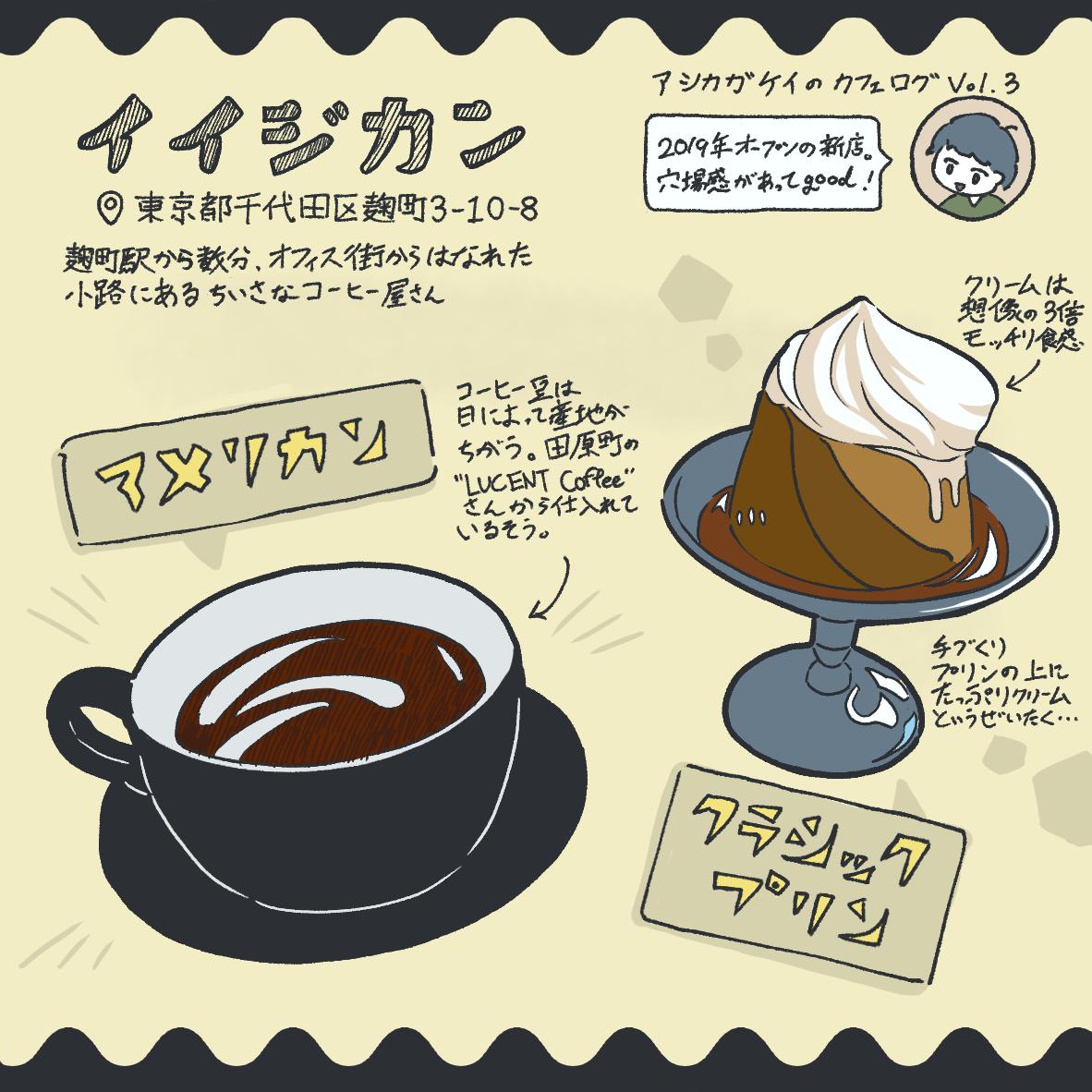 f:id:ashikagakei:20200518234417p:plain