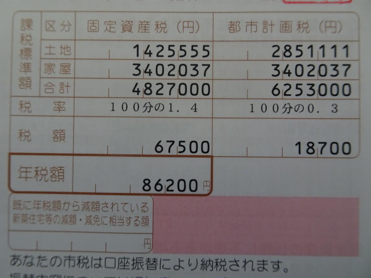 f:id:ashinichi:20190416120258j:plain