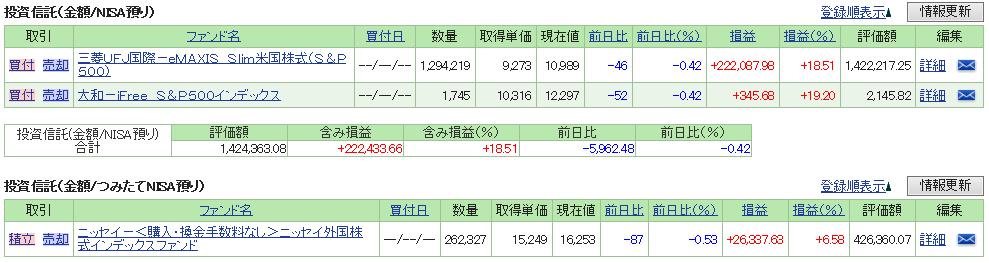f:id:ashinichi:20190429125322p:plain