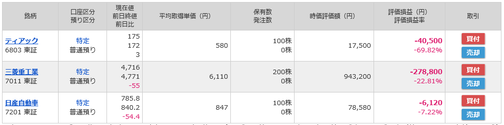 f:id:ashinichi:20190515155659p:plain