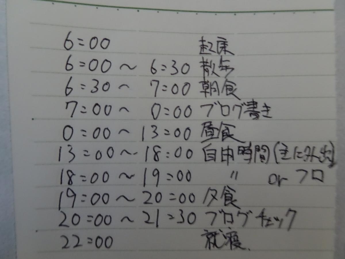 f:id:ashinichi:20190521170720j:plain